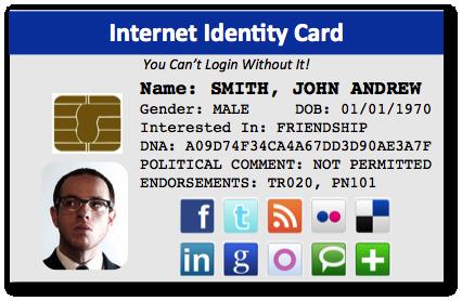 Onlineidentitycard