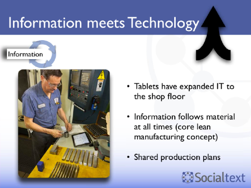 Information_meets_technology